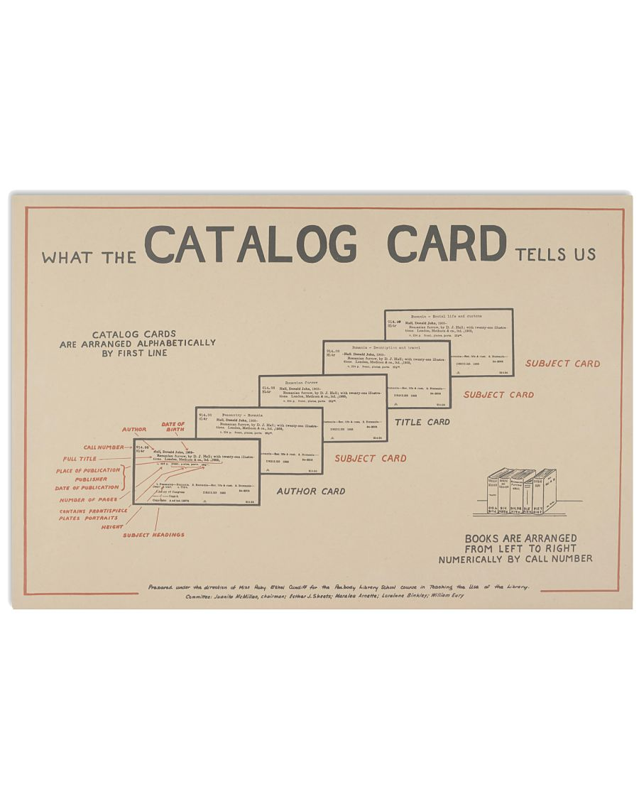 5 Librarian Catalog Card Horizontal Poster 1