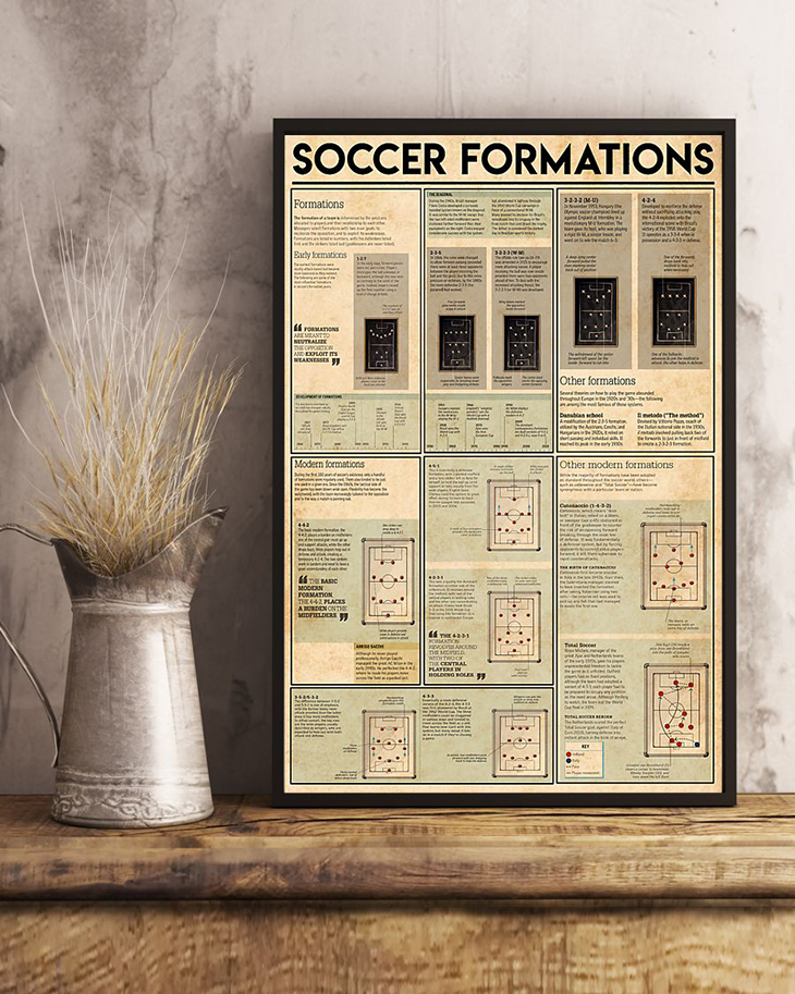 Soccer Formations Poster3
